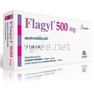 Cómo comprar Flagyl por internet